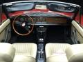 Fiat-124-Sport-Spider-1.6-cc-rossa-ClassicheAuto-17