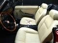 Fiat-124-Sport-Spider-1.6-cc-rossa-ClassicheAuto-8